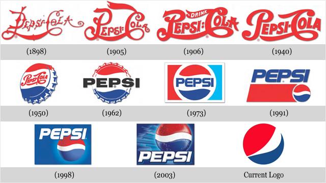Pepsi Cola Logos