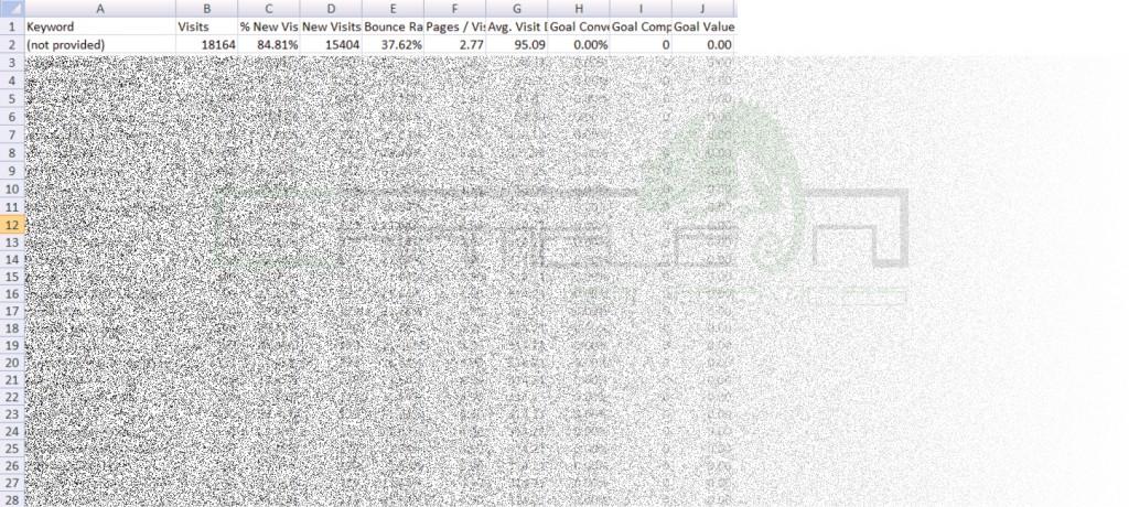 Google Analytics Export to Excel 3