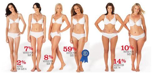 women thin vs skinny