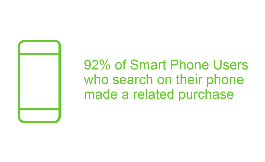 consumer-statistic-result-mobile