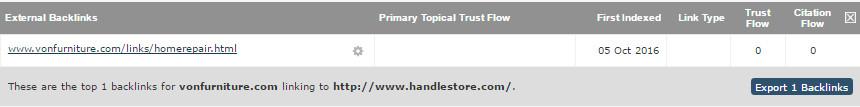 handle store SEO backlink