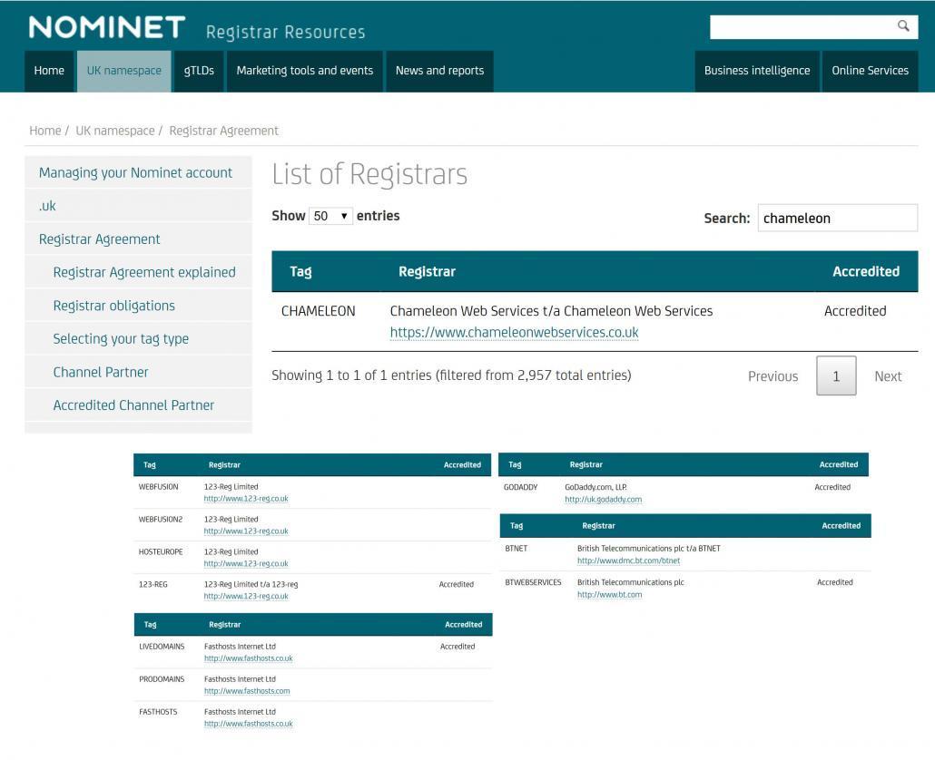 domain registrar